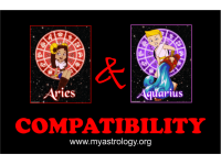Friendship Compatibility for Aries and Aquarius using Astrology