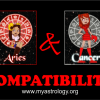 Friendship Compatibility for Aries and Cancer using Astrology