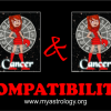 Friendship Compatibility for Cancer and Cancer using Astrology
