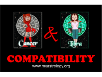 Friendship Compatibility for Cancer and Libra using Astrology