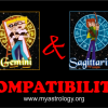 Friendship Compatibility for Gemini and Sagittarius using Astrology