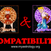 Friendship Compatibility for Taurus and Aquarius using Astrology