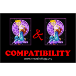 Friendship Compatibility for Aquarius and Aquarius using Astrology