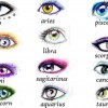 Physical Characteristics – Eyes Of The Zodiac Sign