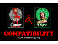 Friendship Compatibility for Cancer and Virgo using Astrology