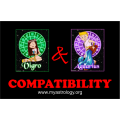 Friendship Compatibility for Virgo and Aquarius using Astrology
